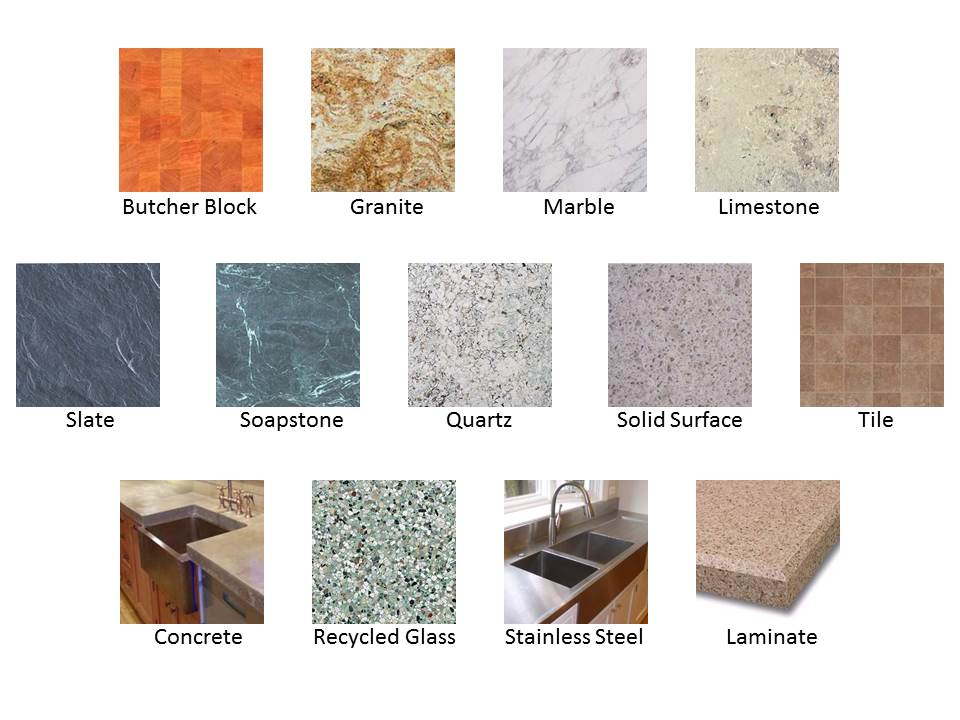 The House Plan Shop Blog » Choosing a Kitchen Counter Top – The ...